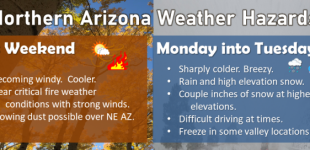 Saturday Evening National Weather Service Update for Northern Arizona